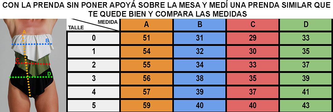 tabla de talles contorno